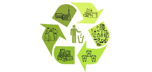 Le tri, le recyclage des déchets et leur réemploi offrent des bénéfices environnementaux et économiques