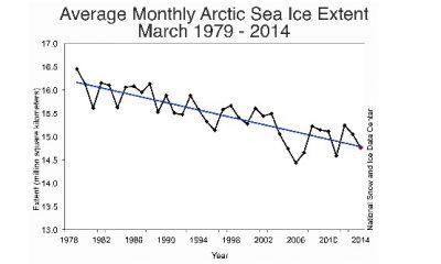 Banquise arctique