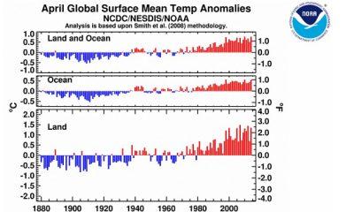 NOAA avril 2014