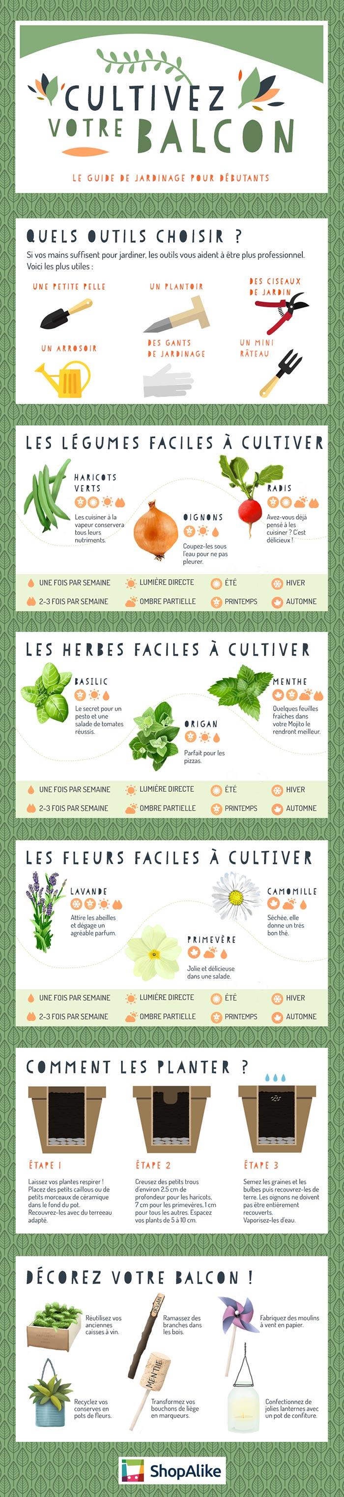 Cultivez-votre-balcon-Infographie-unat