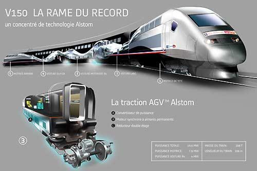 TGV-record-2007.jpg