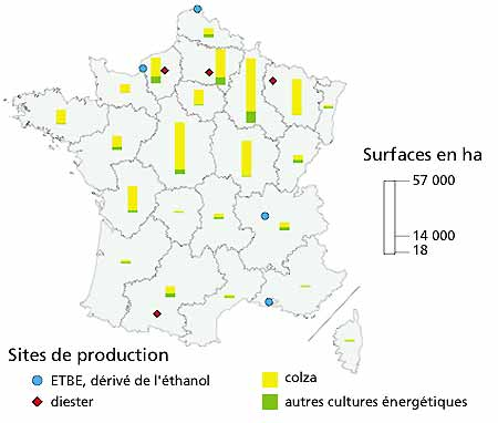 sites de production des biocarburants en France